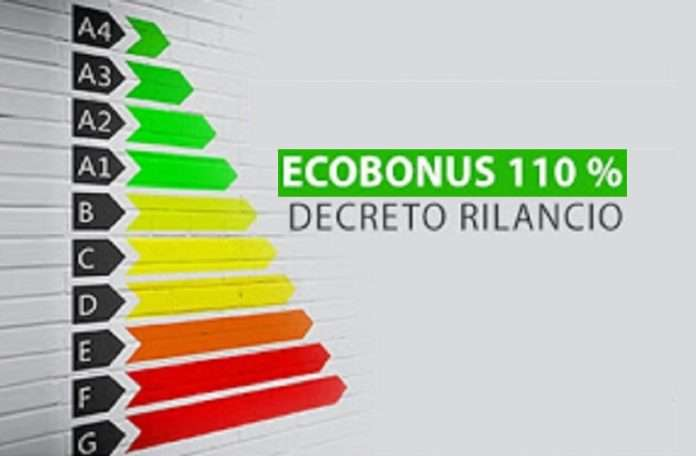 Tende da sole ecobonus 110